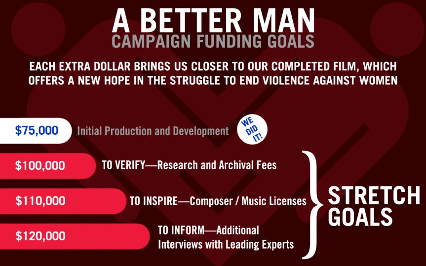 A Better Man film funding goals